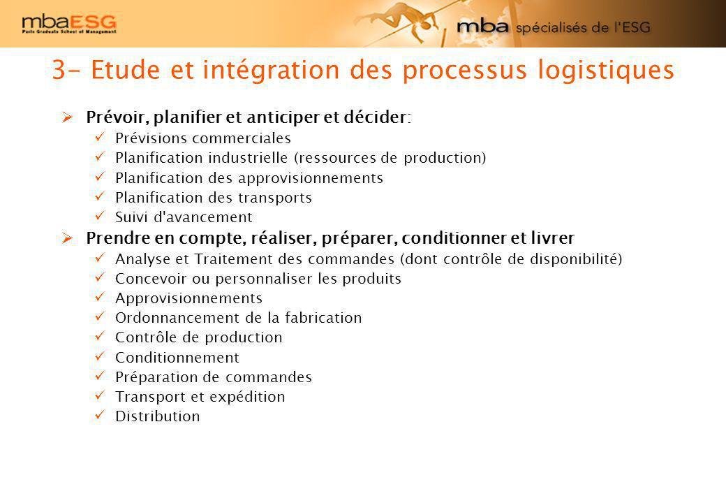 3- Etude et intégration des processus logistiques Prévoir, planifier et anticiper et décider: Prévisions commerciales Planification industrielle (ress