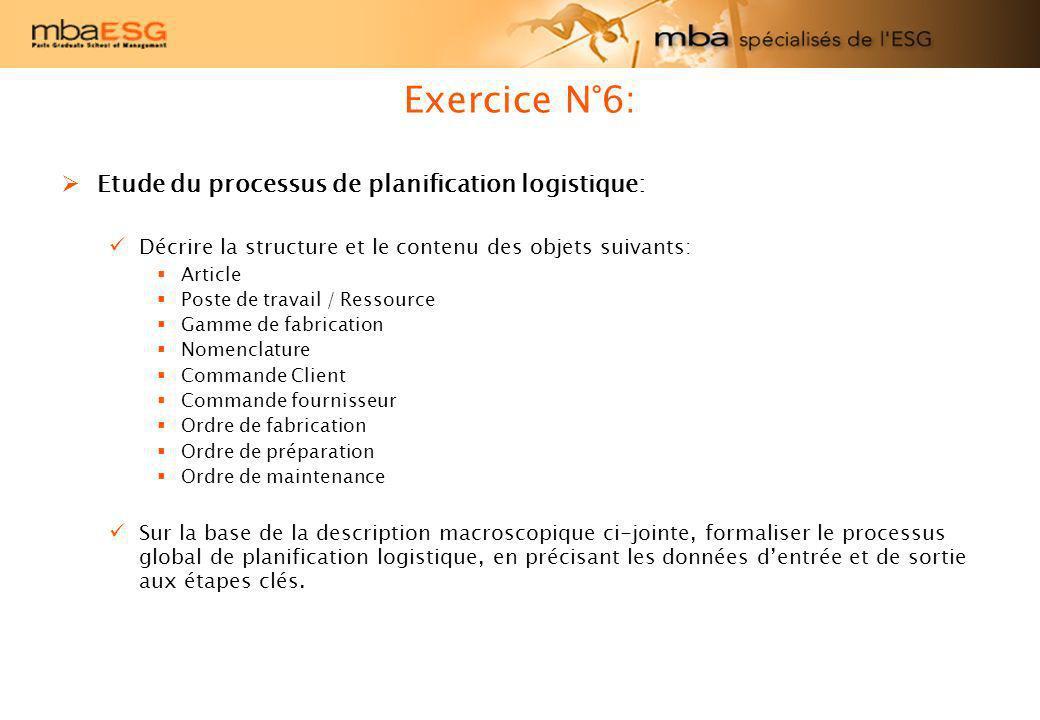 Exercice N°6: Etude du processus de planification logistique: Décrire la structure et le contenu des objets suivants: Article Poste de travail / Resso