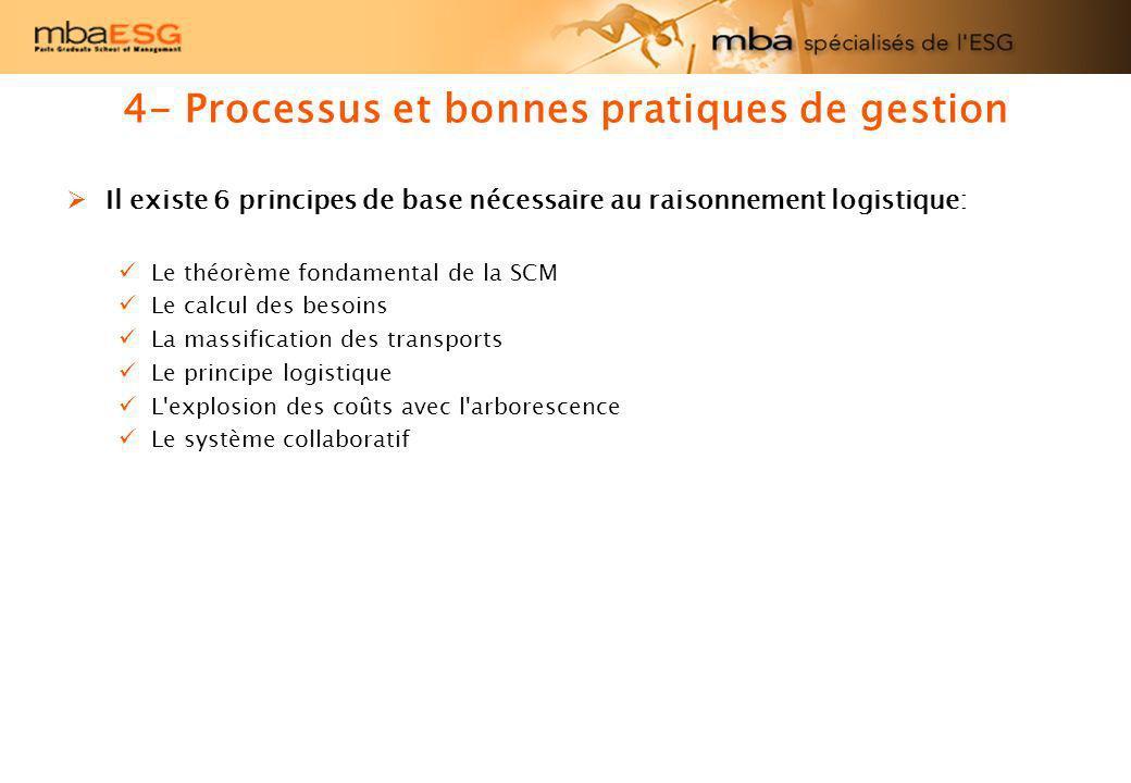 4- Processus et bonnes pratiques de gestion Il existe 6 principes de base nécessaire au raisonnement logistique: Le théorème fondamental de la SCM Le