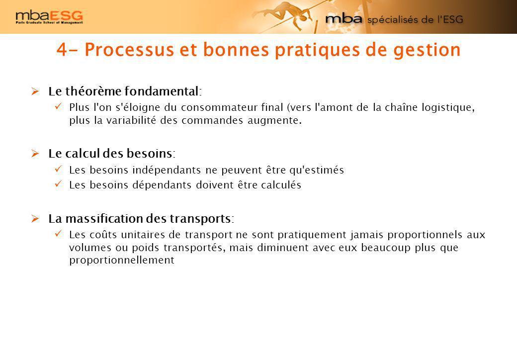 4- Processus et bonnes pratiques de gestion Le théorème fondamental: Plus l'on s'éloigne du consommateur final (vers l'amont de la chaîne logistique,