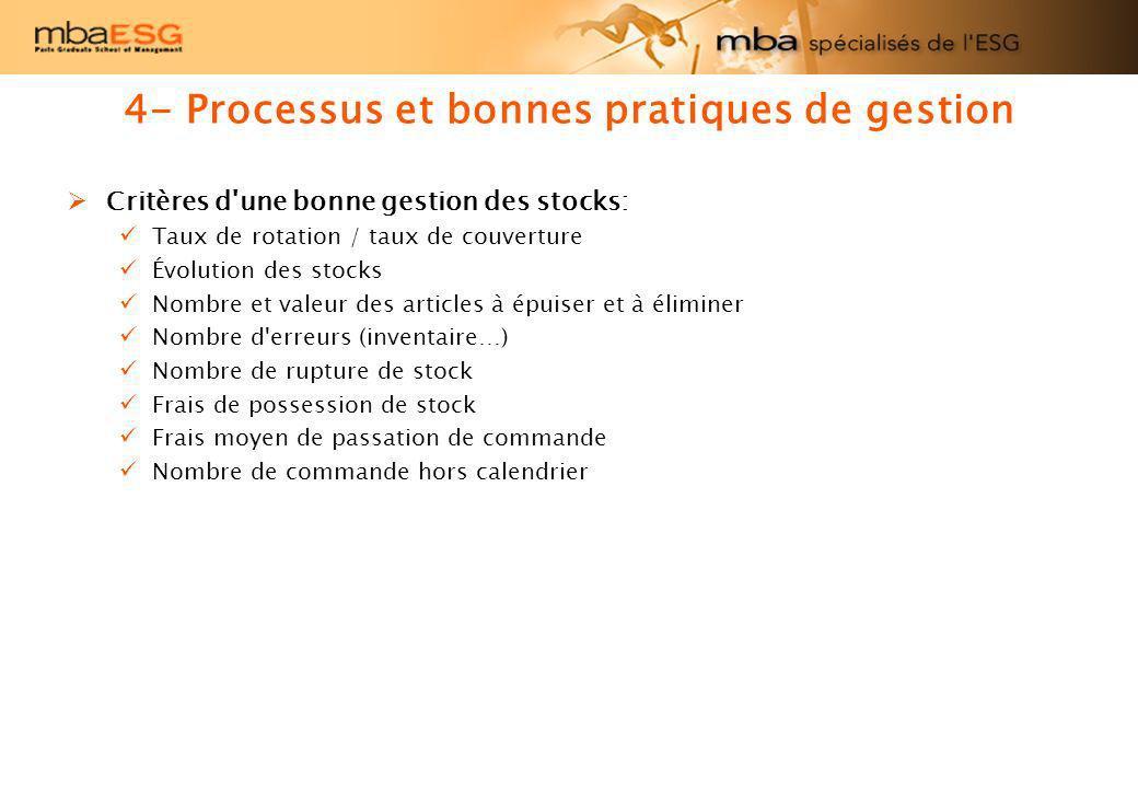4- Processus et bonnes pratiques de gestion Critères d'une bonne gestion des stocks: Taux de rotation / taux de couverture Évolution des stocks Nombre
