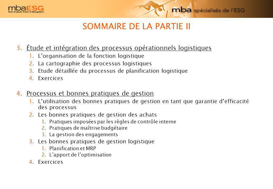 SOMMAIRE DE LA PARTIE II 3.Étude et intégration des processus opérationnels logistiques 1.Lorganisation de la fonction logistique 2.La cartographie de