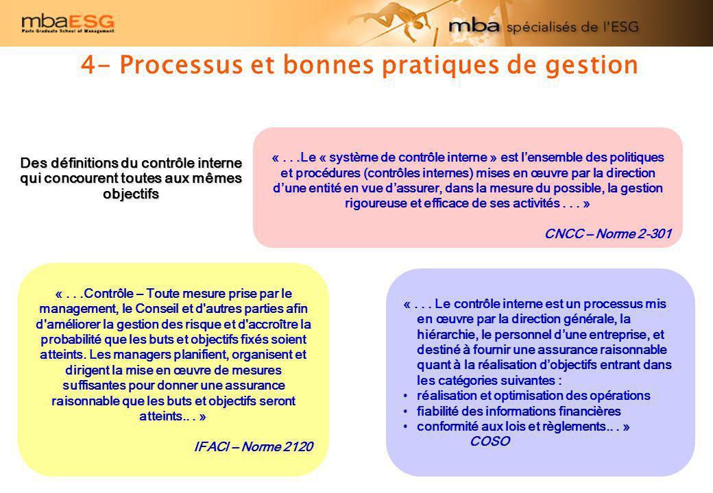4- Processus et bonnes pratiques de gestion Des définitions du contrôle interne qui concourent toutes aux mêmes objectifs «...Le « système de contrôle