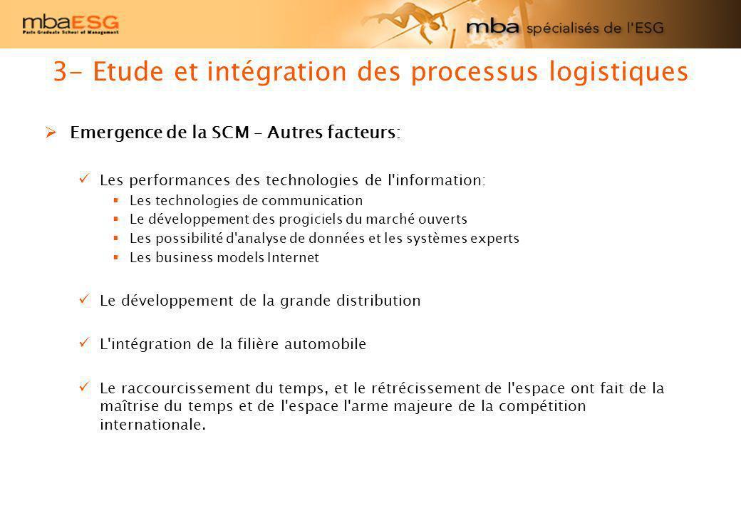 Emergence de la SCM – Autres facteurs: Les performances des technologies de l'information: Les technologies de communication Le développement des prog