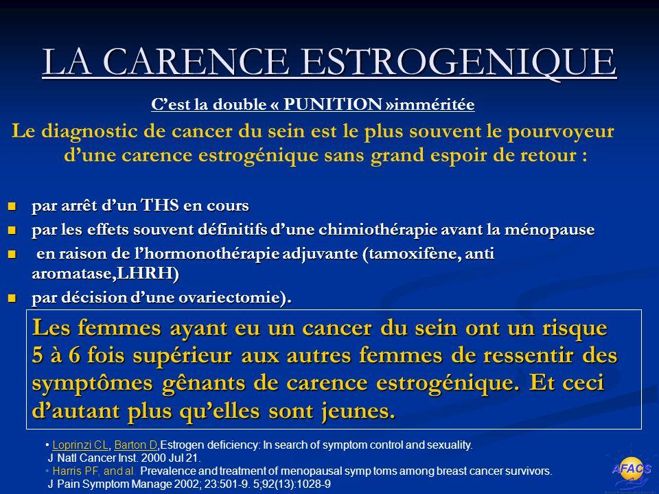 LA CARENCE ESTROGENIQUE Cest la double « PUNITION »imméritée Le diagnostic de cancer du sein est le plus souvent le pourvoyeur dune carence estrogénique sans grand espoir de retour : par arrêt dun THS en cours par arrêt dun THS en cours par les effets souvent définitifs dune chimiothérapie avant la ménopause par les effets souvent définitifs dune chimiothérapie avant la ménopause en raison de lhormonothérapie adjuvante (tamoxifène, anti aromatase,LHRH) en raison de lhormonothérapie adjuvante (tamoxifène, anti aromatase,LHRH) par décision dune ovariectomie).