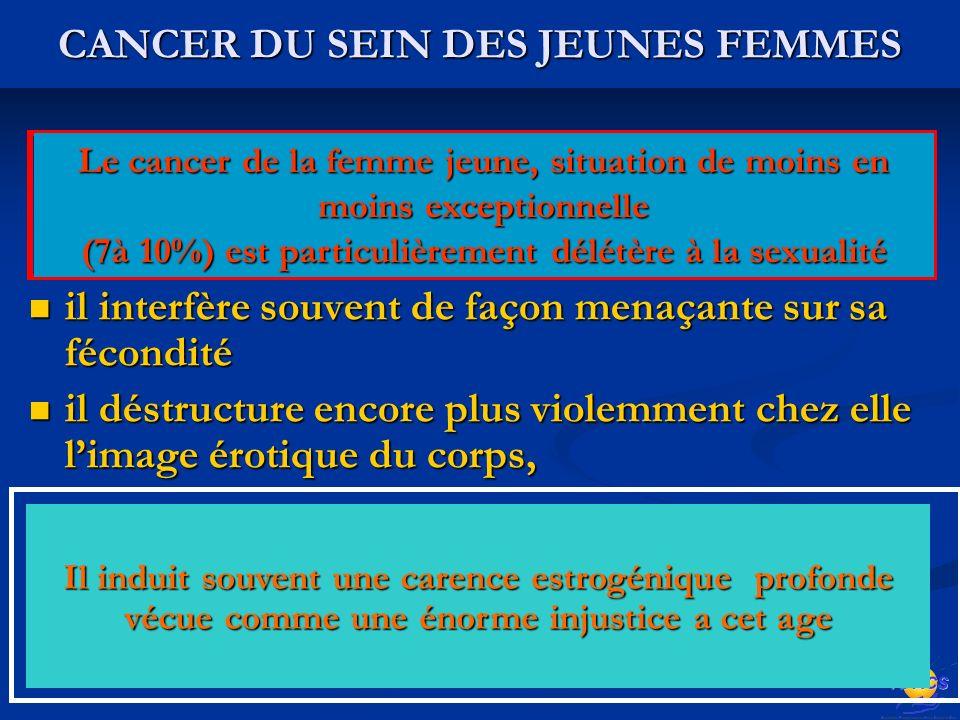 CANCER DU SEIN DES JEUNES FEMMES il interfère souvent de façon menaçante sur sa fécondité il interfère souvent de façon menaçante sur sa fécondité il déstructure encore plus violemment chez elle limage érotique du corps, il déstructure encore plus violemment chez elle limage érotique du corps, Le cancer de la femme jeune, situation de moins en moins exceptionnelle (7à 10%) est particulièrement délétère à la sexualité Il induit souvent une carence estrogénique profonde vécue comme une énorme injustice a cet age