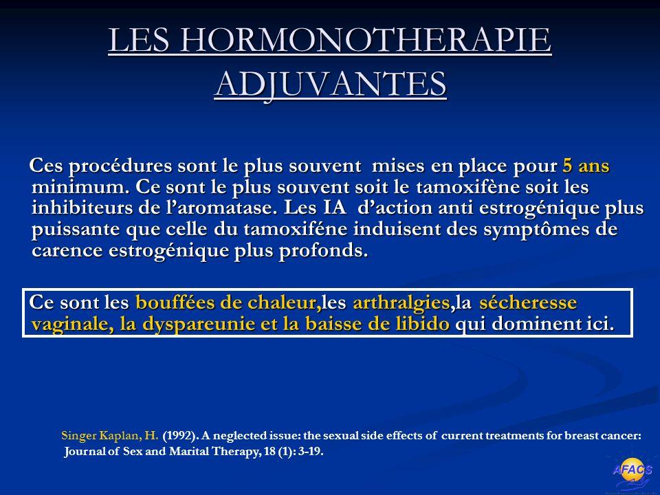 LES HORMONOTHERAPIE ADJUVANTES Ces procédures sont le plus souvent mises en place pour 5 ans minimum.