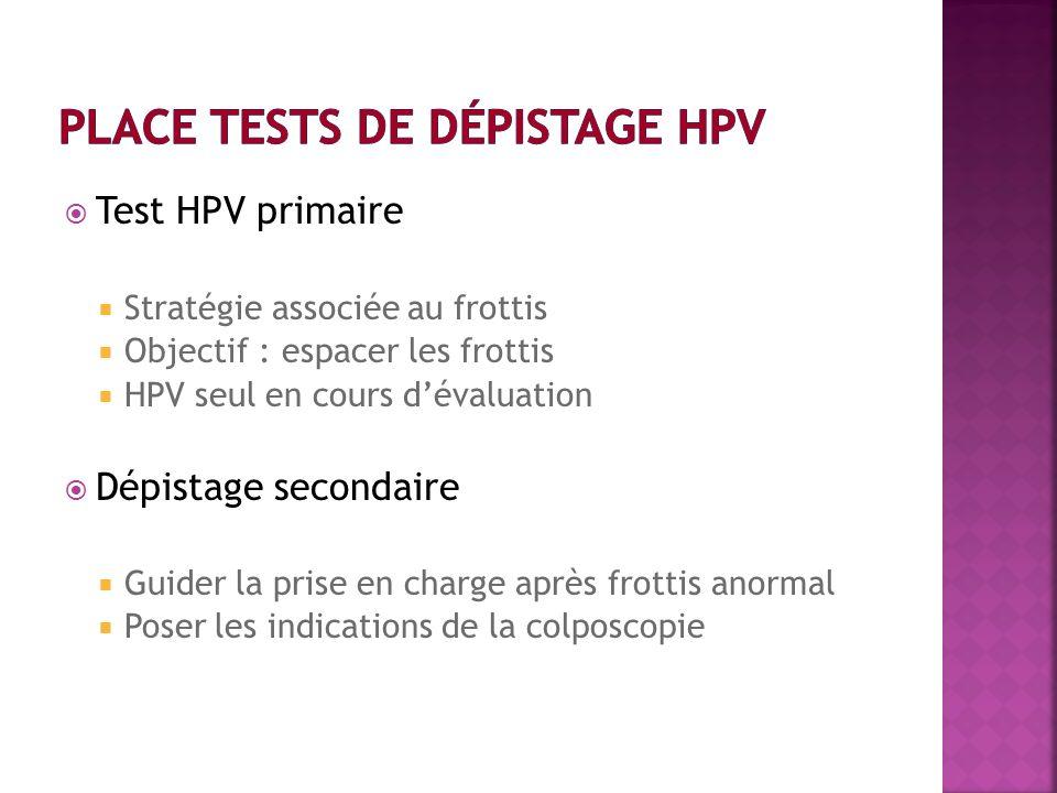 Test HPV primaire Stratégie associée au frottis Objectif : espacer les frottis HPV seul en cours dévaluation Dépistage secondaire Guider la prise en c