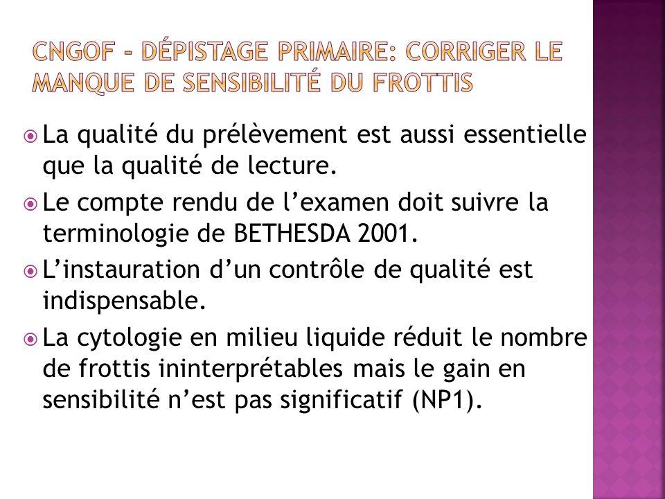 La qualité du prélèvement est aussi essentielle que la qualité de lecture. Le compte rendu de lexamen doit suivre la terminologie de BETHESDA 2001. Li