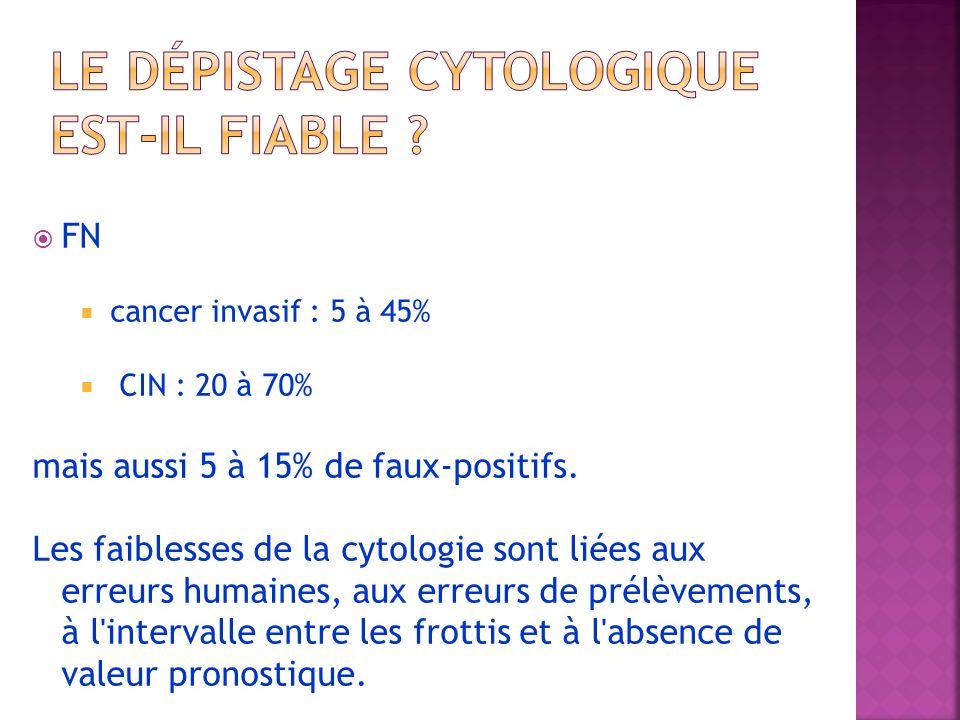 FN cancer invasif : 5 à 45% CIN : 20 à 70% mais aussi 5 à 15% de faux-positifs. Les faiblesses de la cytologie sont liées aux erreurs humaines, aux er