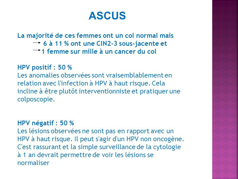 La majorité de ces femmes ont un col normal mais 6 à 11 % ont une CIN2-3 sous-jacente et 1 femme sur mille à un cancer du col HPV positif : 50 % Les a