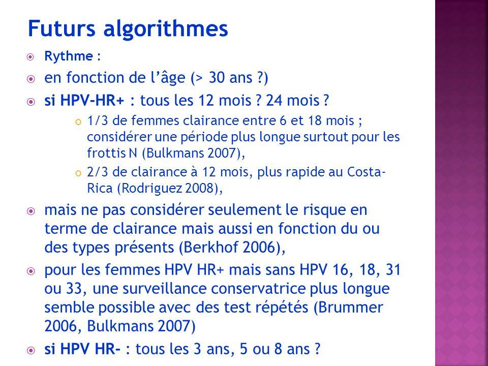 Rythme : en fonction de lâge (> 30 ans ?) si HPV-HR+ : tous les 12 mois ? 24 mois ? 1/3 de femmes clairance entre 6 et 18 mois ; considérer une périod