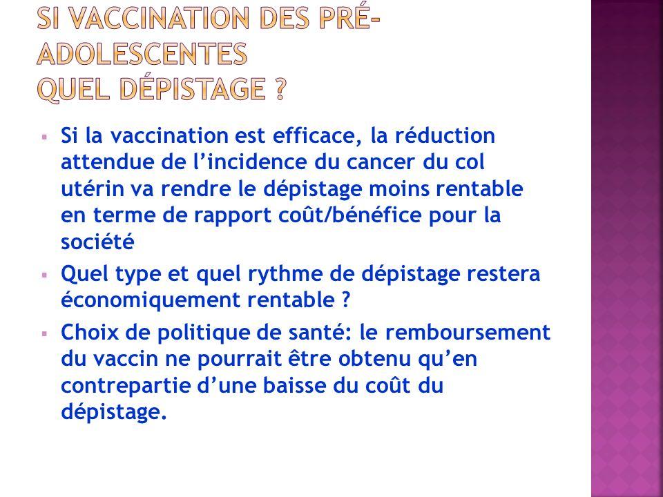 Si la vaccination est efficace, la réduction attendue de lincidence du cancer du col utérin va rendre le dépistage moins rentable en terme de rapport