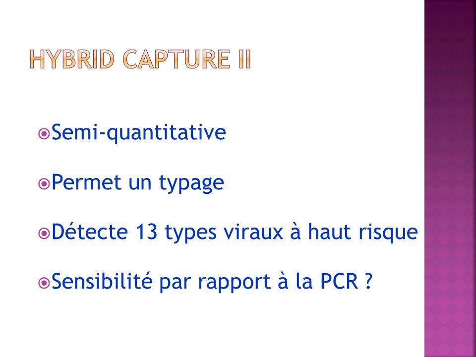 Semi-quantitative Permet un typage Détecte 13 types viraux à haut risque Sensibilité par rapport à la PCR ?