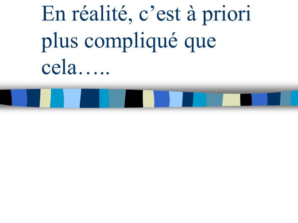 En réalité, cest à priori plus compliqué que cela…..