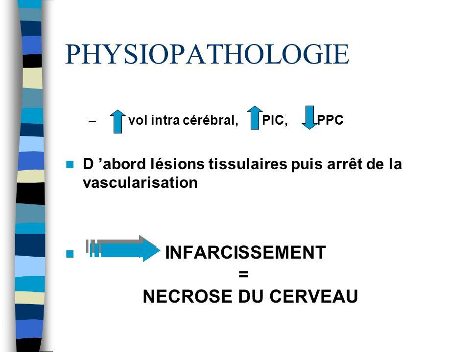 PHYSIOPATHOLOGIE – vol intra cérébral, PIC, PPC D abord lésions tissulaires puis arrêt de la vascularisation INFARCISSEMENT = NECROSE DU CERVEAU