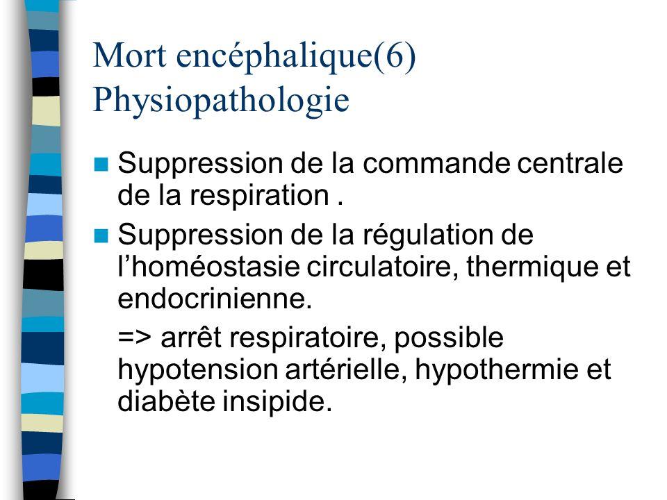 Mort encéphalique(6) Physiopathologie Suppression de la commande centrale de la respiration. Suppression de la régulation de lhoméostasie circulatoire