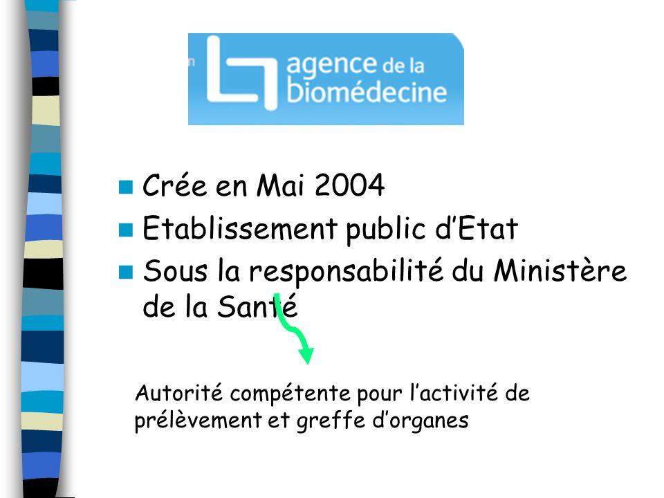 Crée en Mai 2004 Etablissement public dEtat Sous la responsabilité du Ministère de la Santé Autorité compétente pour lactivité de prélèvement et greff