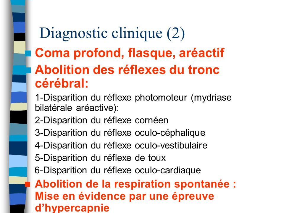 Diagnostic clinique (2) Coma profond, flasque, aréactif Abolition des réflexes du tronc cérébral: 1-Disparition du réflexe photomoteur (mydriase bilat