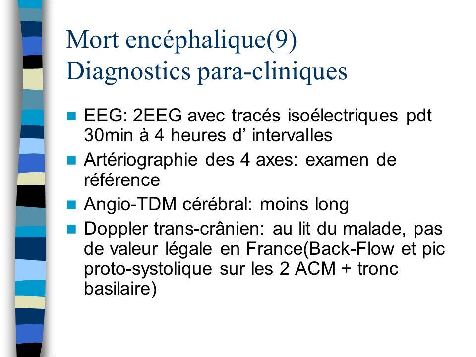 Mort encéphalique(9) Diagnostics para-cliniques EEG: 2EEG avec tracés isoélectriques pdt 30min à 4 heures d intervalles Artériographie des 4 axes: exa
