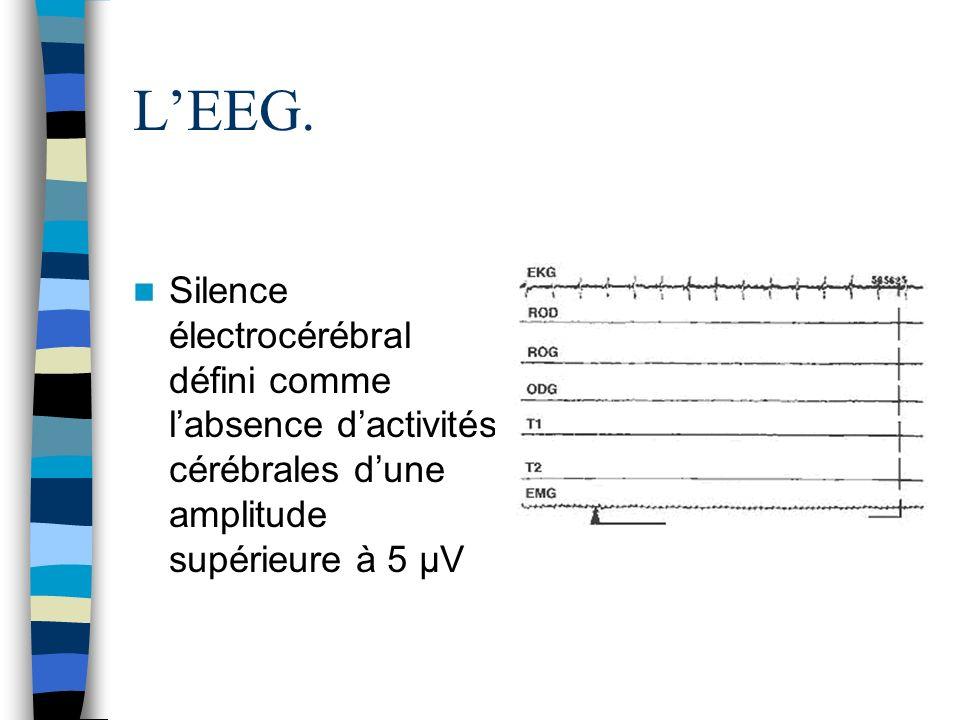 LEEG. Silence électrocérébral défini comme labsence dactivités cérébrales dune amplitude supérieure à 5 µV