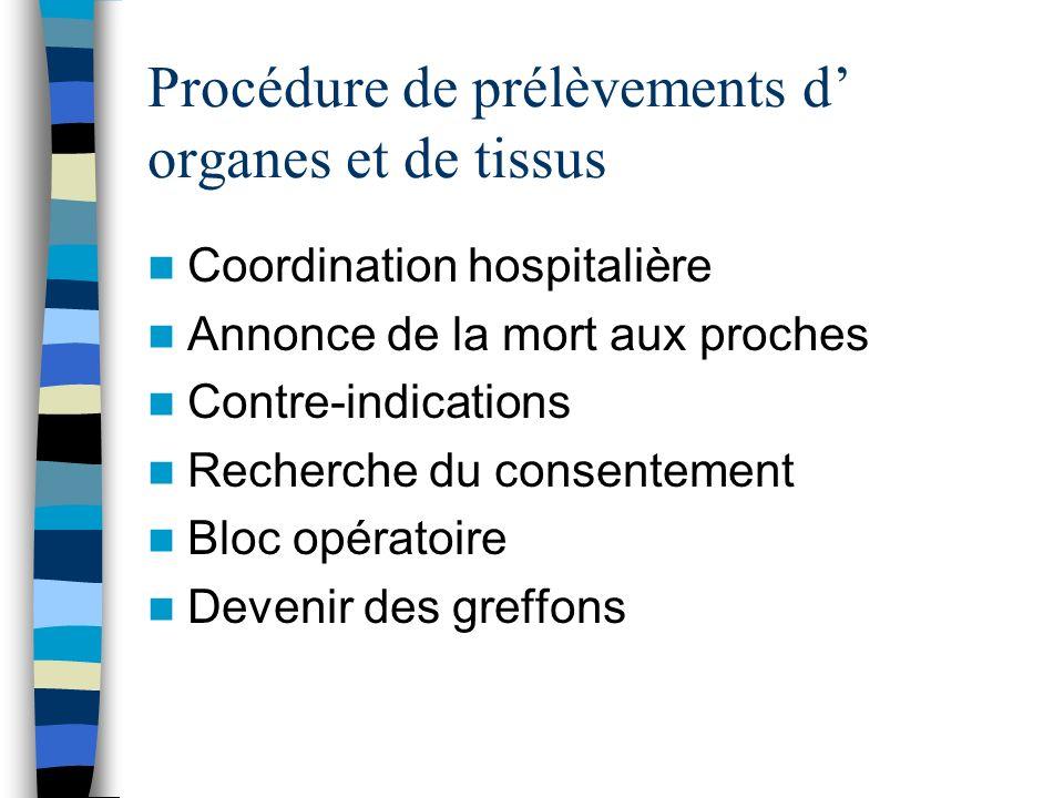 Procédure de prélèvements d organes et de tissus Coordination hospitalière Annonce de la mort aux proches Contre-indications Recherche du consentement