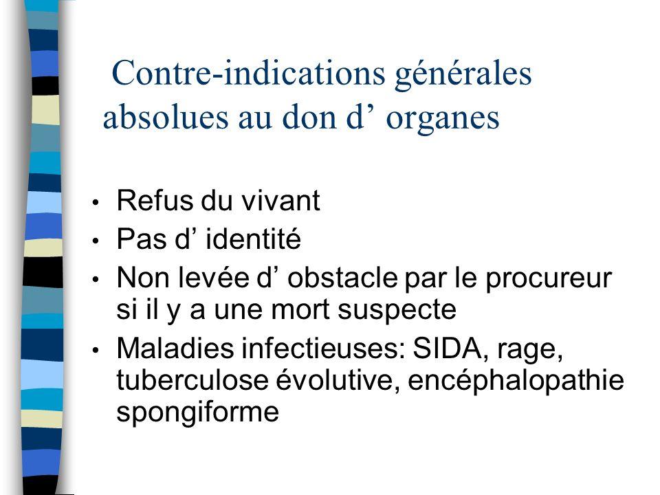 Contre-indications générales absolues au don d organes Refus du vivant Pas d identité Non levée d obstacle par le procureur si il y a une mort suspect