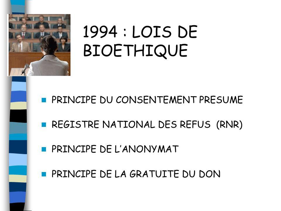 1994 : LOIS DE BIOETHIQUE PRINCIPE DU CONSENTEMENT PRESUME REGISTRE NATIONAL DES REFUS (RNR) PRINCIPE DE LANONYMAT PRINCIPE DE LA GRATUITE DU DON