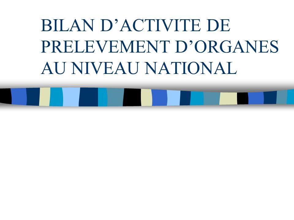 BILAN DACTIVITE DE PRELEVEMENT DORGANES AU NIVEAU NATIONAL