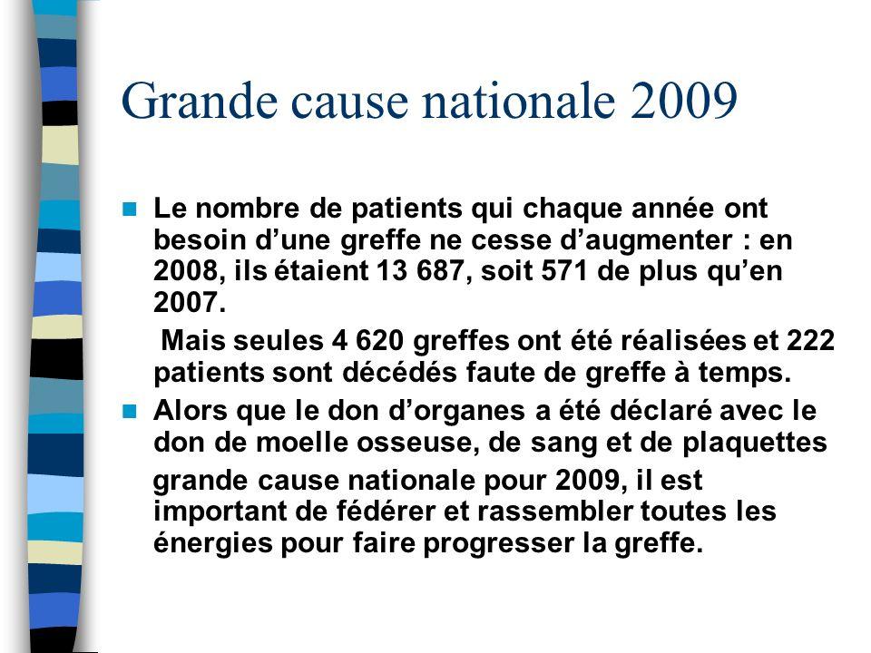 Grande cause nationale 2009 Le nombre de patients qui chaque année ont besoin dune greffe ne cesse daugmenter : en 2008, ils étaient 13 687, soit 571