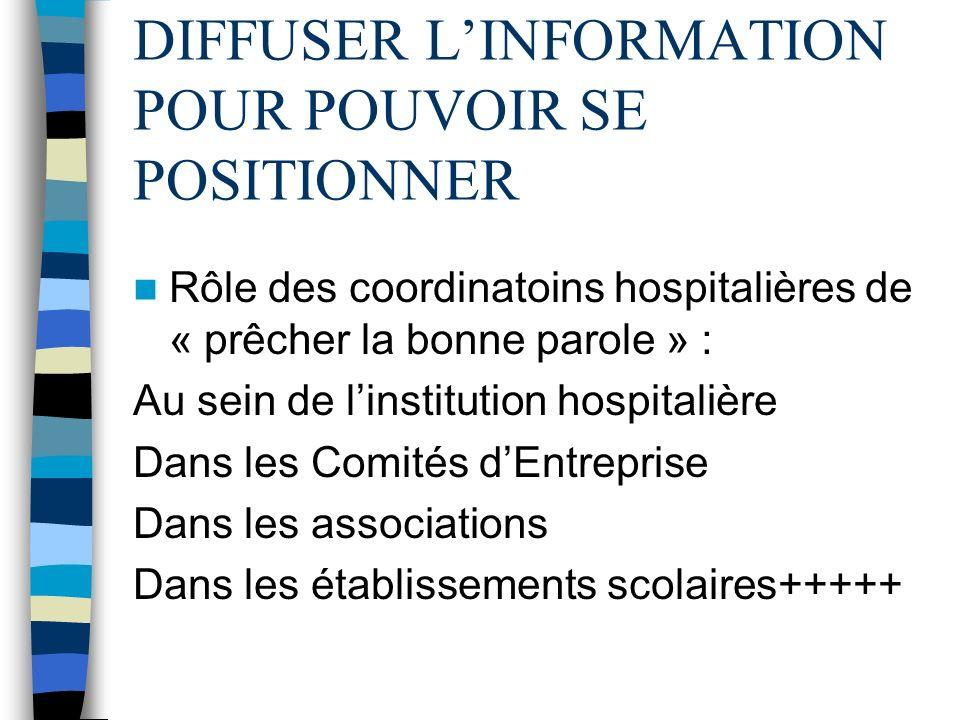 DIFFUSER LINFORMATION POUR POUVOIR SE POSITIONNER Rôle des coordinatoins hospitalières de « prêcher la bonne parole » : Au sein de linstitution hospit