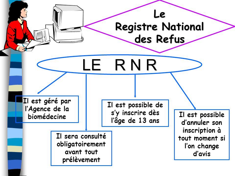 Le Registre National des Refus LE R N R Il est géré par lAgence de la biomédecine Il sera consulté obligatoirement avant tout prélèvement Il est possi