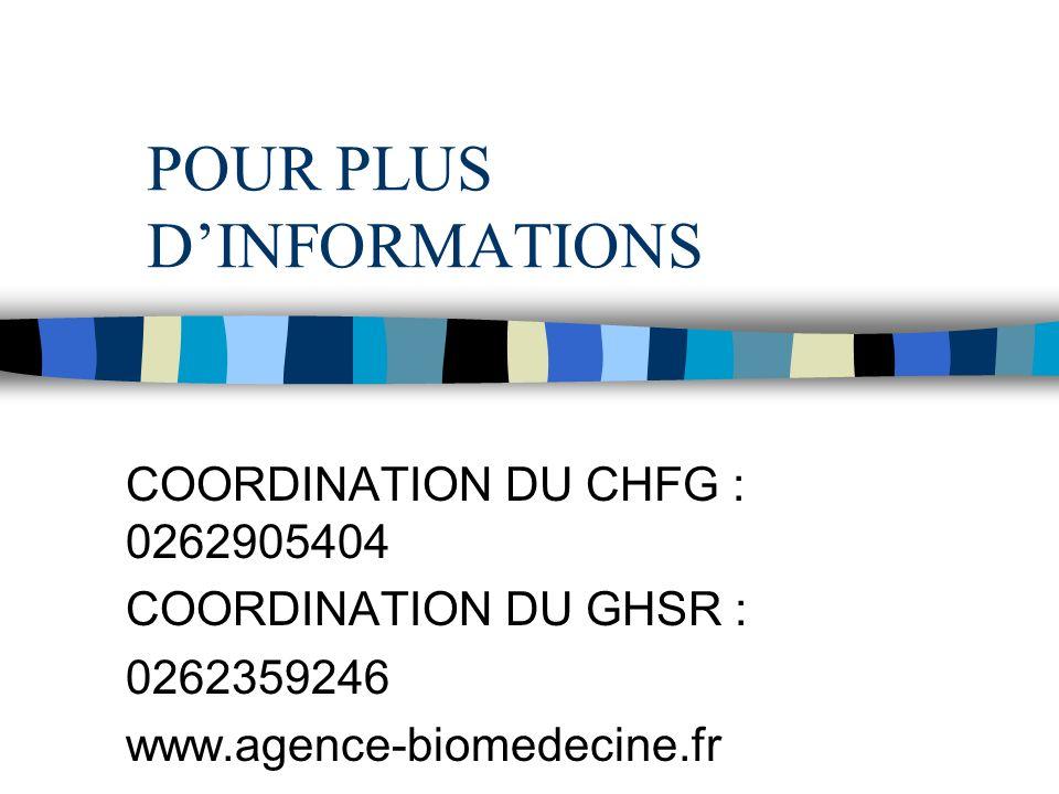 POUR PLUS DINFORMATIONS COORDINATION DU CHFG : 0262905404 COORDINATION DU GHSR : 0262359246 www.agence-biomedecine.fr