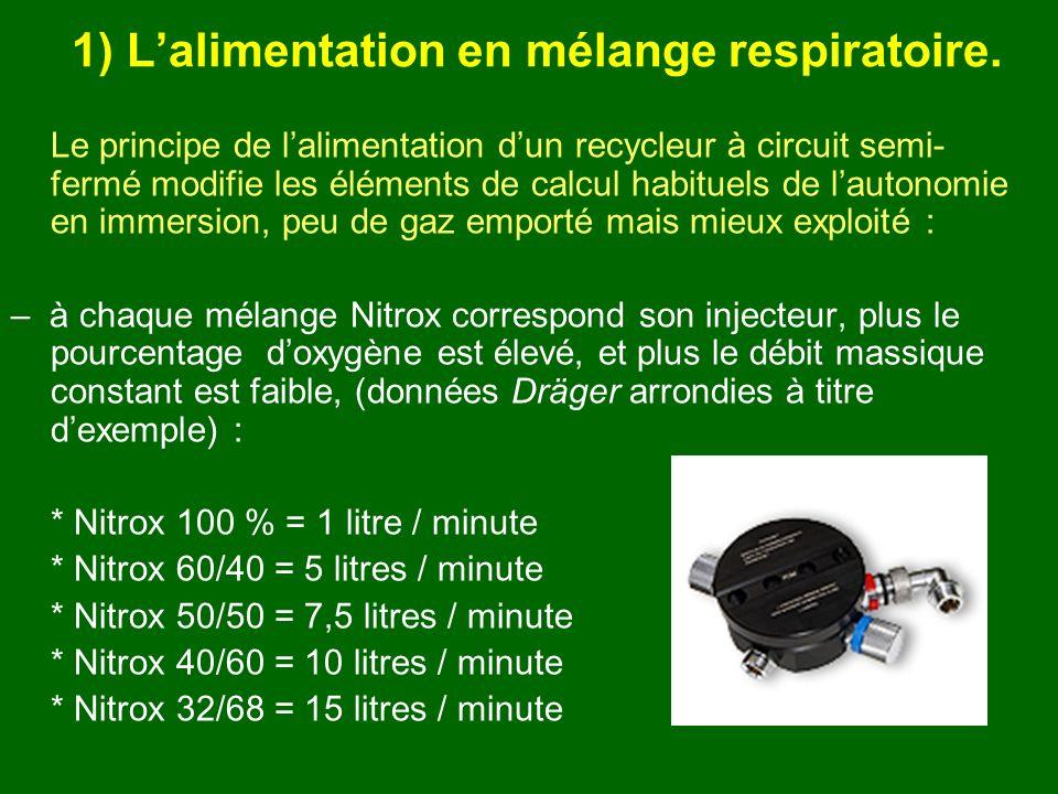 Lautonomie en gaz respiratoire, pour une bouteille de 5 litres à 200 bars (1000 litres comprimés) est facile à calculer : 1000:15= 66 (1h06 à 40m)Nx32 = 15 litres / minute 1000:10=100 (1h40 à 30m)Nx40 = 10 litres / minute 1000:7,5= 133 (2h13 à 22m)Nx50 = 7,5 litres / minute 1000:5= 200 (3h20 à 18m)Nx60 = 5 litres / minute 1000:1= 1000 (16h00 à 6m)Nx100 = 1 litre / minute 1) Lalimentation en mélange respiratoire.