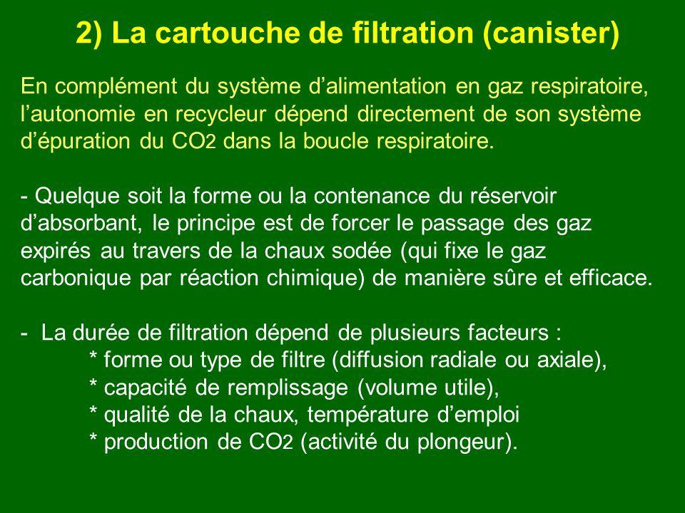 En complément du système dalimentation en gaz respiratoire, lautonomie en recycleur dépend directement de son système dépuration du CO 2 dans la boucle respiratoire.