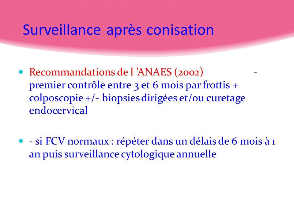 Surveillance après conisation Recommandations de l ANAES (2002)- premier contrôle entre 3 et 6 mois par frottis + colposcopie +/- biopsies dirigées et