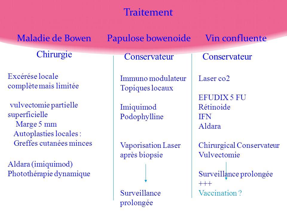 Traitement Maladie de Bowen Papulose bowenoide Vin confluente Chirurgie Excérése locale complète mais limitée vulvectomie partielle superficielle Marg