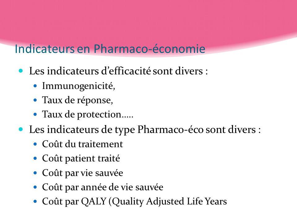 Indicateurs en Pharmaco-économie Les indicateurs defficacité sont divers : Immunogenicité, Taux de réponse, Taux de protection….. Les indicateurs de t