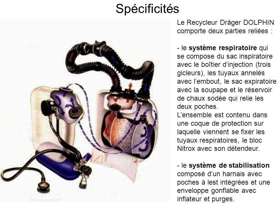 Spécificités Le Recycleur Dräger DOLPHIN comporte deux parties reliées : - le système respiratoire qui se compose du sac inspiratoire avec le boîtier