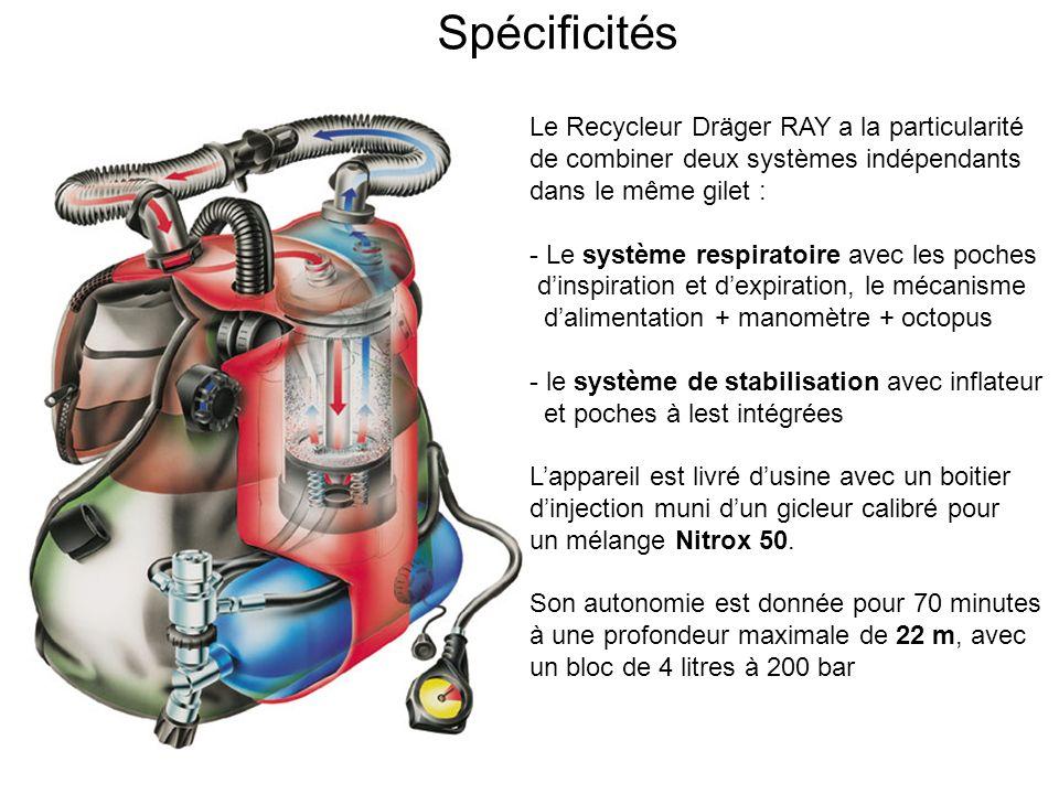Fonctionnement La boucle respiratoire : - un bloc Nitrox, équipé dun détendeur HP-MP (1er étage) avec manomètre (1) - alimente un sac dinspiration via un gicleur à débit constant (circuit bleu) (2) - le plongeur inspire le mélange via lembout buccal équipé de clapets anti-retour (ou soupapes unidirectionnelles) (3) ; - le plongeur expire, via lembout, le mélange dans le sac dexpiration (circuit rouge) (4) - le mélange expiré traverse la cartouche de chaux sodée qui relie les deux sacs respiratoires (5) - Le mélange débarrassé du CO 2 est ré-inspiré, complété par du gaz frais.