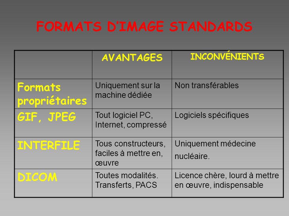 FORMATS DIMAGE STANDARDS AVANTAGES INCONVÉNIENTS Formats propriétaires Uniquement sur la machine dédiée Non transférables GIF, JPEG Tout logiciel PC,