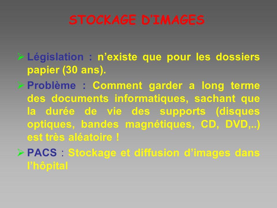 STOCKAGE DIMAGES Législation : nexiste que pour les dossiers papier (30 ans). Problème : Comment garder a long terme des documents informatiques, sach