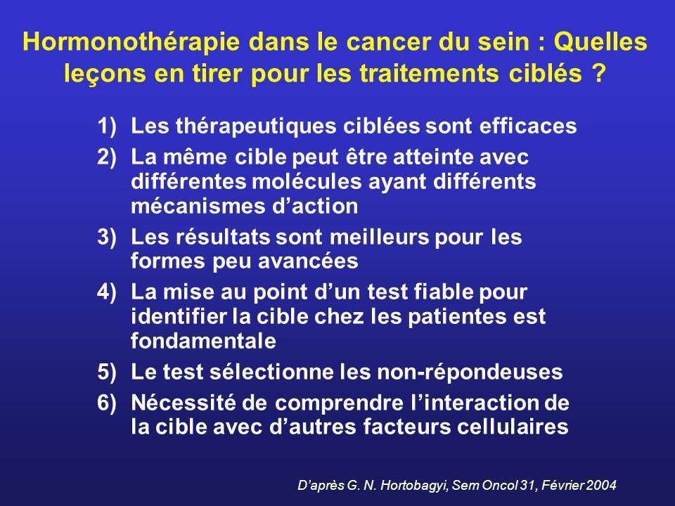 Hormonothérapie dans le cancer du sein : Quelles leçons en tirer pour les traitements ciblés ? 1)Les thérapeutiques ciblées sont efficaces 2)La même c