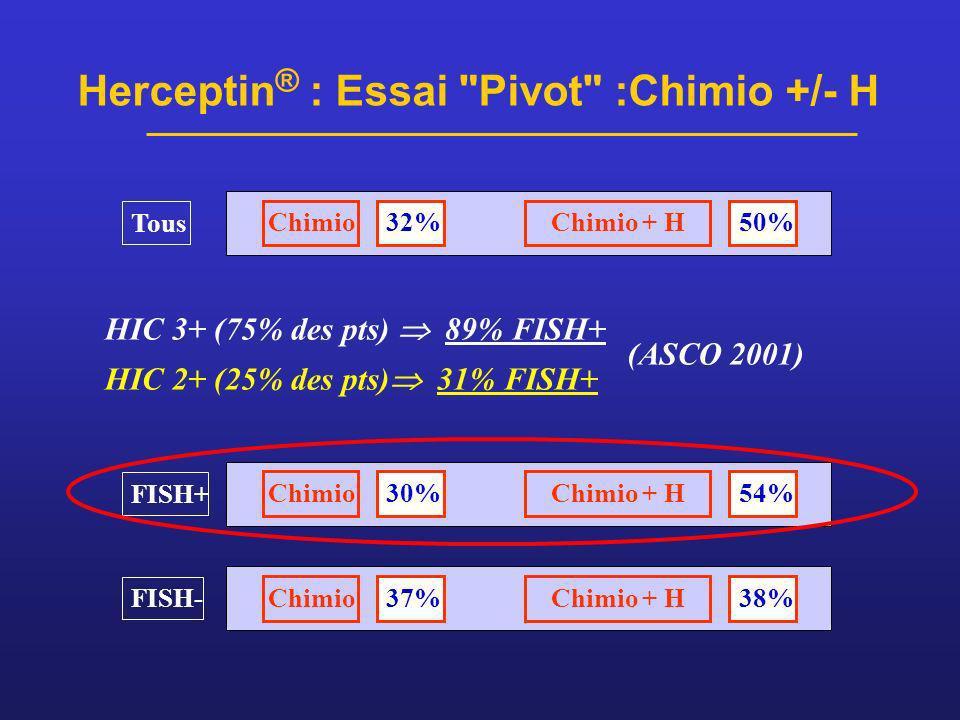 Herceptin ® : Essai