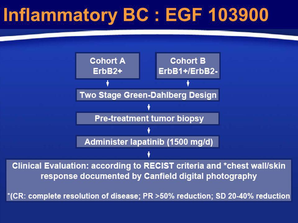 Inflammatory BC : EGF 103900