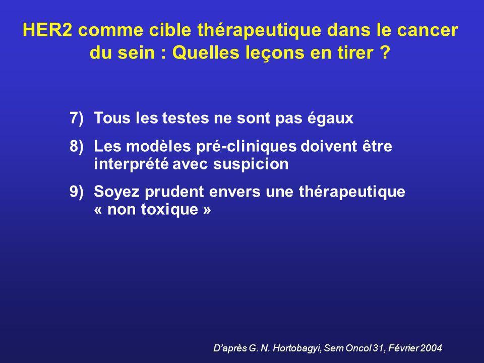 HER2 comme cible thérapeutique dans le cancer du sein : Quelles leçons en tirer ? 7)Tous les testes ne sont pas égaux 8)Les modèles pré-cliniques doiv