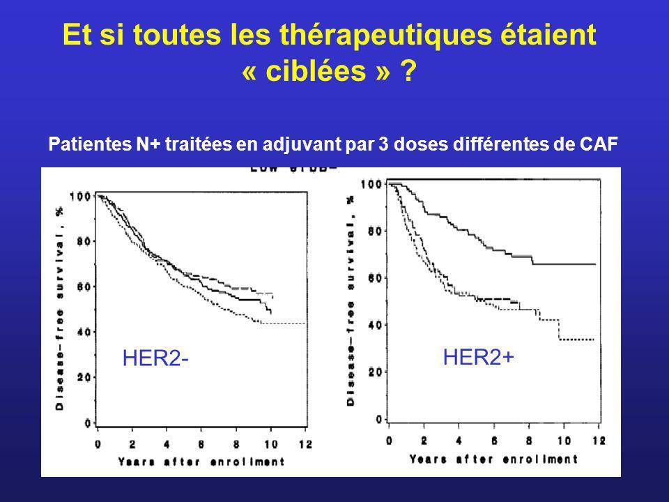 Et si toutes les thérapeutiques étaient « ciblées » ? Patientes N+ traitées en adjuvant par 3 doses différentes de CAF HER2- HER2+
