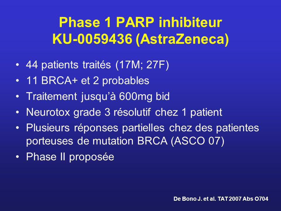 Phase 1 PARP inhibiteur KU-0059436 (AstraZeneca) 44 patients traités (17M; 27F) 11 BRCA+ et 2 probables Traitement jusquà 600mg bid Neurotox grade 3 r