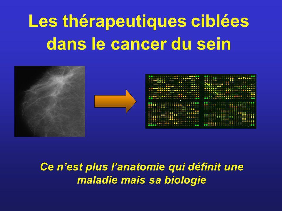 Les thérapeutiques ciblées dans le cancer du sein Ce nest plus lanatomie qui définit une maladie mais sa biologie