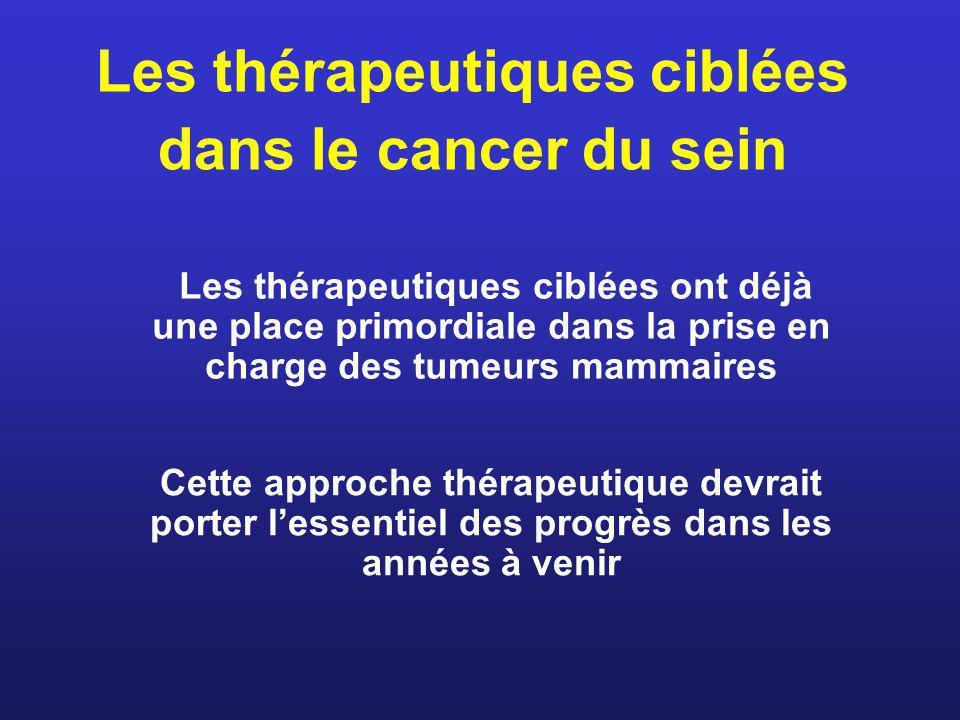 Les thérapeutiques ciblées ont déjà une place primordiale dans la prise en charge des tumeurs mammaires Cette approche thérapeutique devrait porter le
